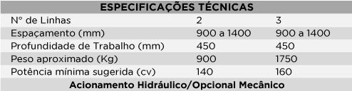 t-_Sulcador-2-e-3-Linhas