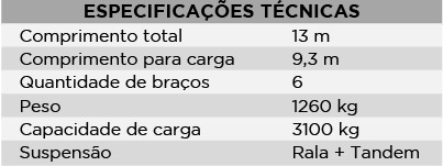 t0909-_Carreta CPD com Rala 30 Pés
