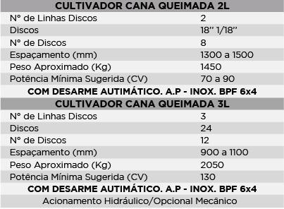t0909-_Cultivador Ultra 507 Cana Queimada