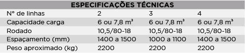 t0909-_Fertmax TDF