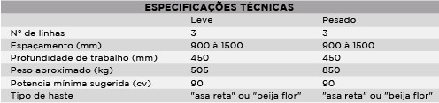 t0909-_Sulcador 3 Linhas